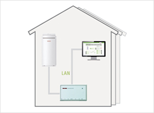 Control your heat pump via your home network